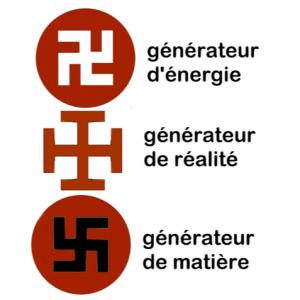 Générateur non négociable